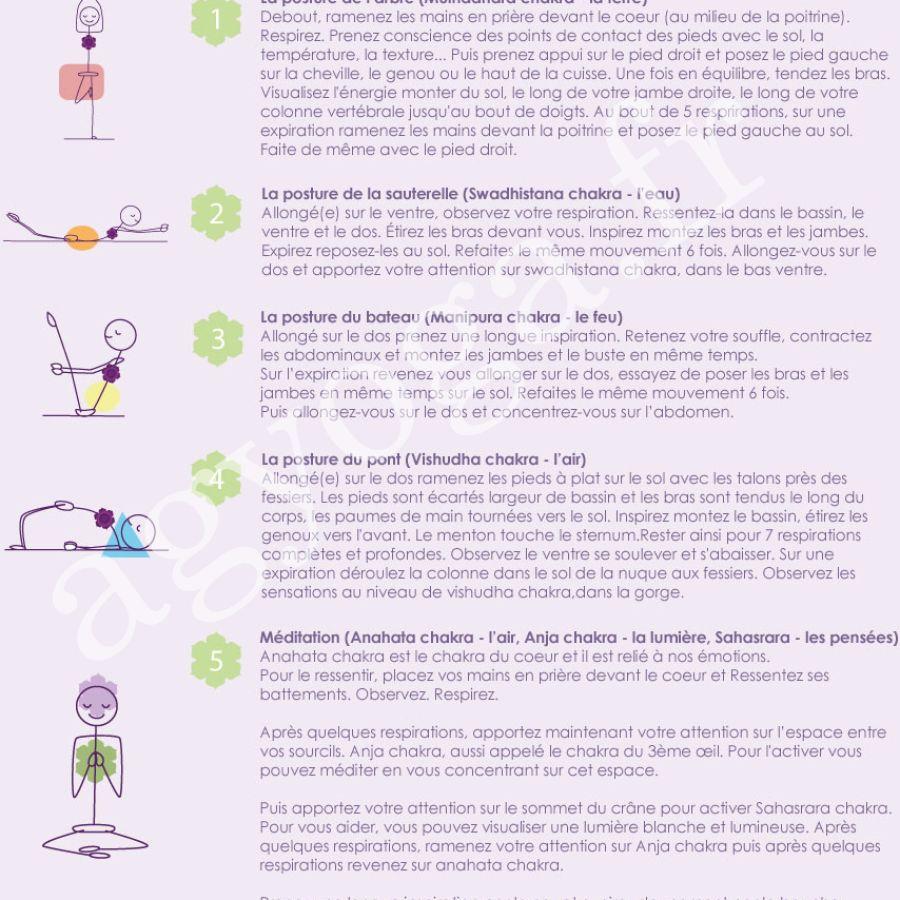 Fiche 2 – Energies des éléments et des chakras