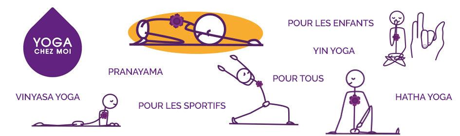 annegaelleyoga-cours-fiches-pratiques-yoga-pranayama-paris