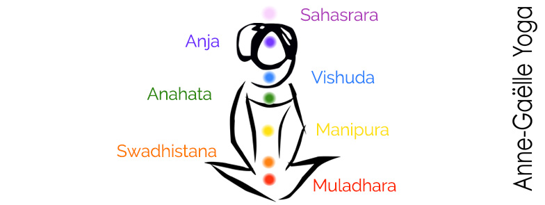 Chakras et vinyasa yoga